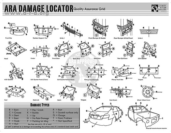 damage locator landscape