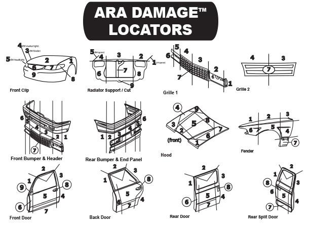damage locator protrait